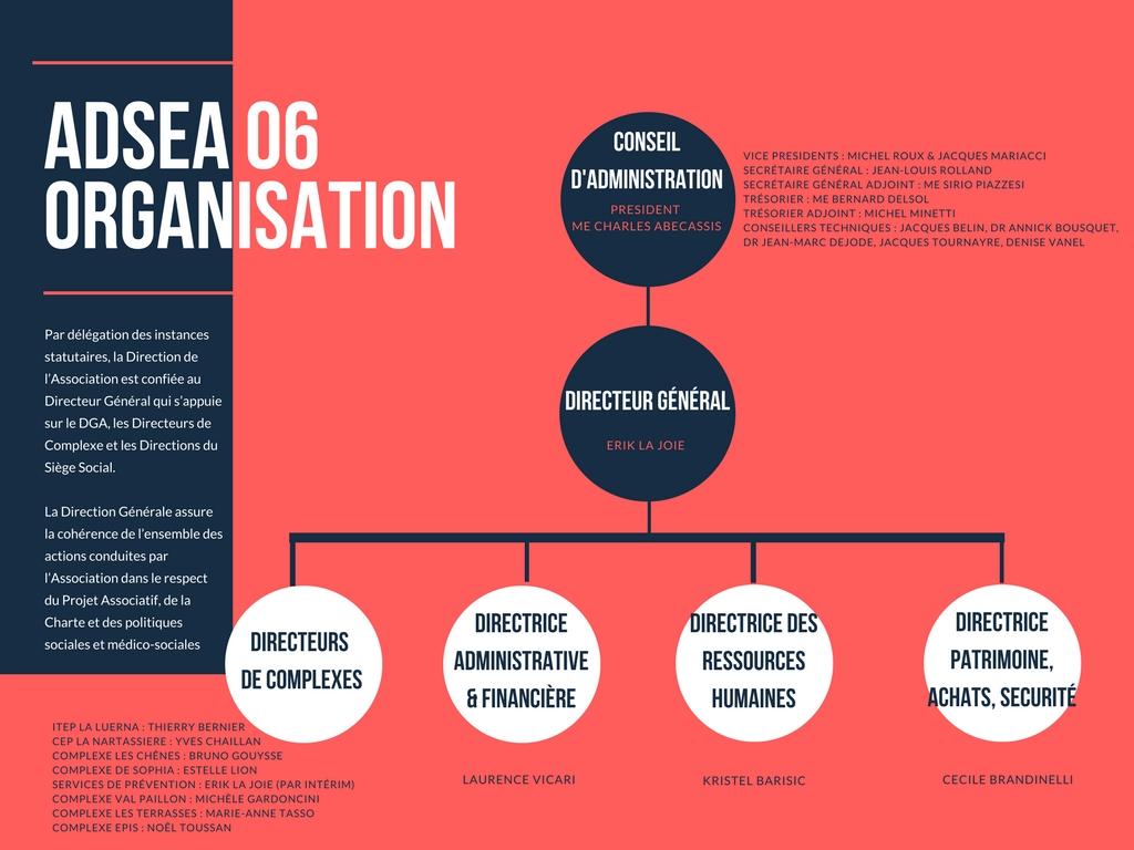 adsea 06 - organisation (3)